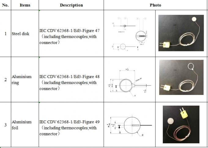 IEC 62368 Edition 3, CDV status.Figure 47,48,49 Instruments for Wireless Charge